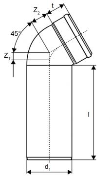 kolano długie